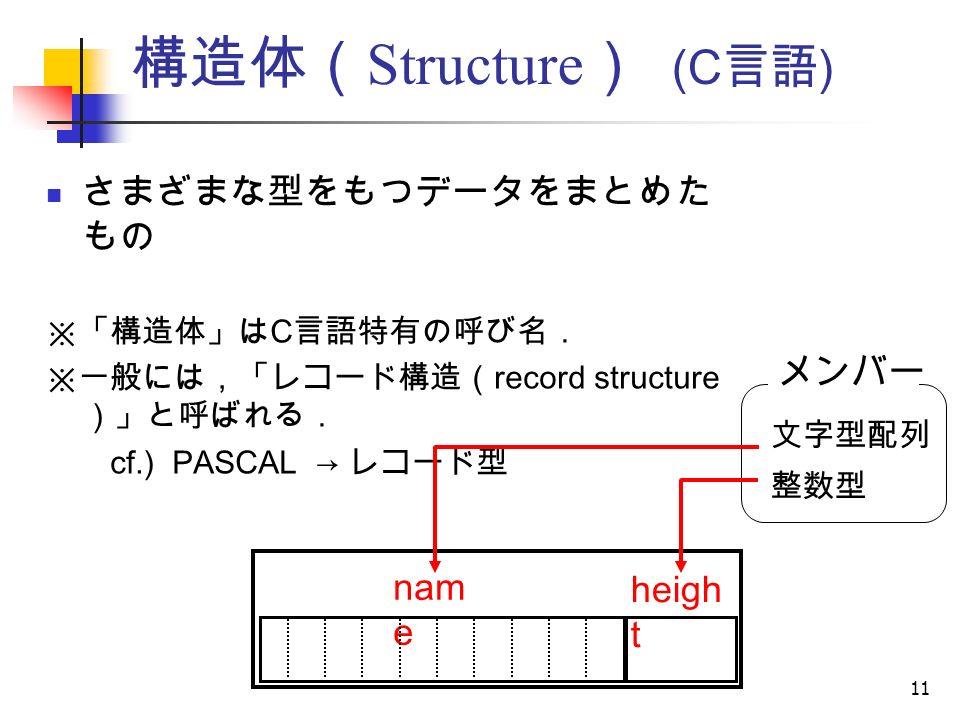 11 構造体( Structure ) (C 言語 ) さまざまな型をもつデータをまとめた もの ※「構造体」は C 言語特有の呼び名. ※一般には,「レコード構造( record structure )」と呼ばれる. cf.) PASCAL → レコード型 nam e heigh t メンバー 文字型配列 整数型