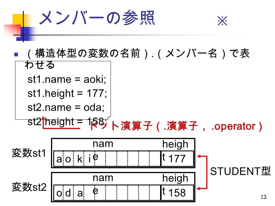 13 メンバーの参照 ※ (構造体型の変数の名前).