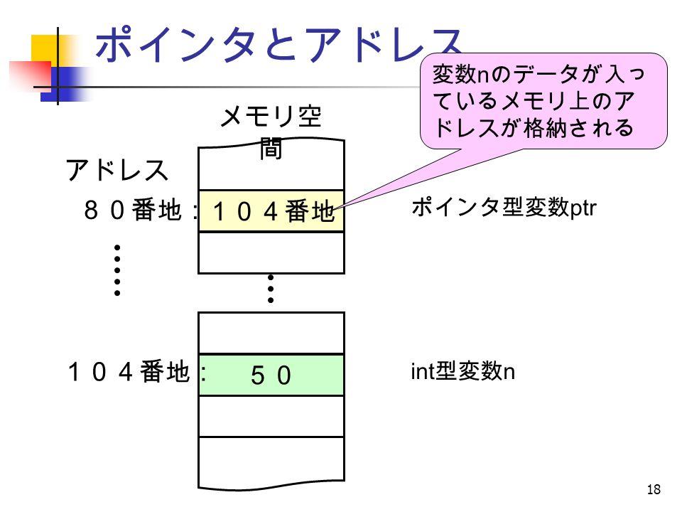 18 ポインタとアドレス アドレス 50 104番地 : メモリ空 間 104番地 80番地 : 変数 n のデータが入っ ているメモリ上のア ドレスが格納される ポインタ型変数 ptr int 型変数 n