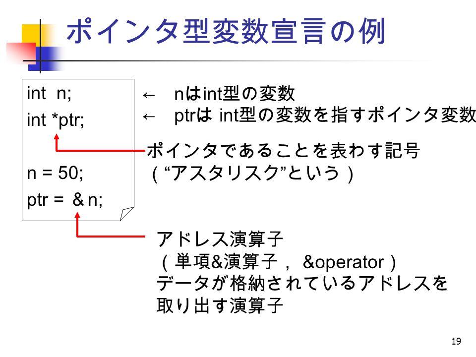 19 ポインタ型変数宣言の例 int n; int *ptr; n = 50; ptr = & n; アドレス演算子 (単項 & 演算子, &operator ) データが格納されているアドレスを 取り出す演算子 ← n は int 型の変数 ← ptr は int 型の変数を指すポインタ変数 ポインタであることを表わす記号 ( アスタリスク という)
