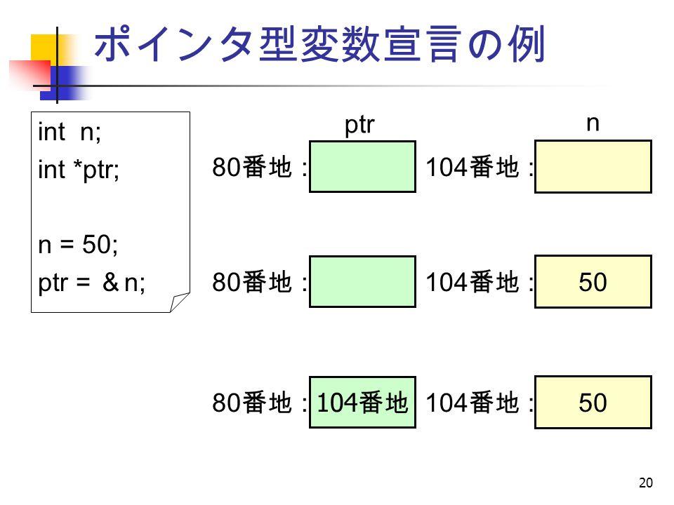 20 ポインタ型変数宣言の例 int n; int *ptr; n = 50; ptr = & n; ptr n 104 番地 :80 番地 : 50 104 番地 :80 番地 : 104 番地 50 104 番地 :80 番地 :