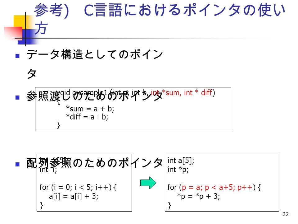 22 参考 ) C 言語におけるポインタの使い 方 データ構造としてのポイン タ 参照渡しのためのポインタ 配列参照のためのポインタ void exsample1 (int a, int b, int *sum, int * diff) { *sum = a + b; *diff = a - b; } int a[5]; int i; for (i = 0; i < 5; i++) { a[i] = a[i] + 3; } int a[5]; int *p; for (p = a; p < a+5; p++) { *p = *p + 3; }