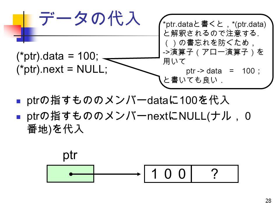 28 データの代入 (*ptr).data = 100; (*ptr).next = NULL; ptr の指すもののメンバー data に 100 を代入 ptr の指すもののメンバー next に NULL( ナル,0 番地 ) を代入 ptr ?? 100 *ptr.data と書くと, *(ptr.data) と解釈されるので注意する.