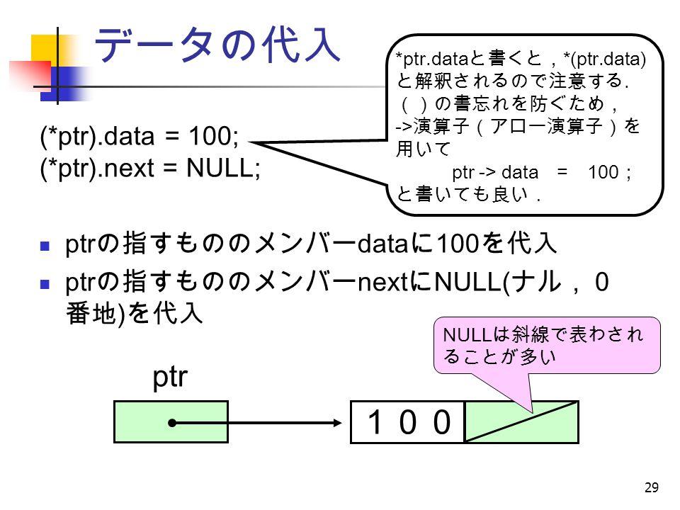 29 データの代入 (*ptr).data = 100; (*ptr).next = NULL; ptr の指すもののメンバー data に 100 を代入 ptr の指すもののメンバー next に NULL( ナル,0 番地 ) を代入 ptr ?? 100 NULL は斜線で表わされ ることが多い *ptr.data と書くと, *(ptr.data) と解釈されるので注意する.