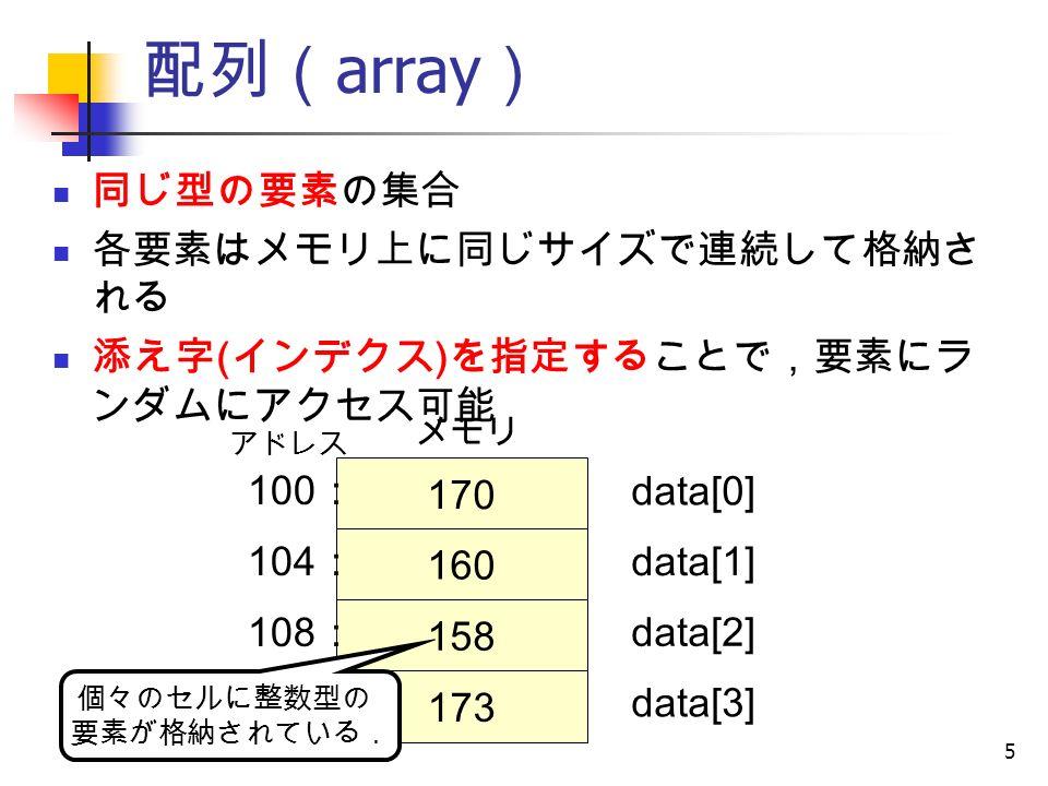 5 配列( array ) 同じ型の要素の集合 各要素はメモリ上に同じサイズで連続して格納さ れる 添え字 ( インデクス ) を指定することで,要素にラ ンダムにアクセス可能 170 160 158 173 data[0] data[1] data[2] data[3] 個々のセルに整数型の 要素が格納されている. 100 : 104 : 108 : アドレス メモリ