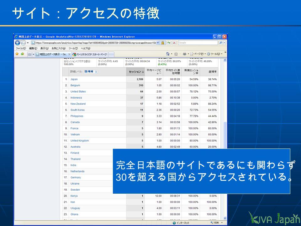 サイト:アクセスの特徴 完全日本語のサイトであるにも関わらず 30 を超える国からアクセスされている。