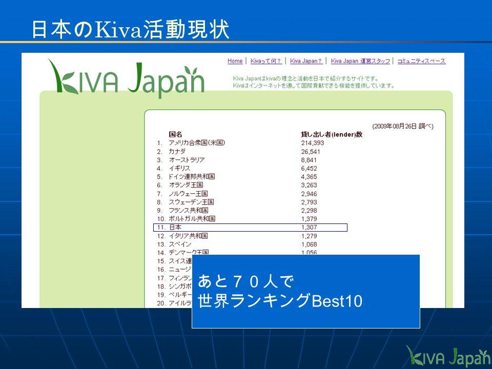 日本の Kiva 活動現状 あと70人で 世界ランキング Best10