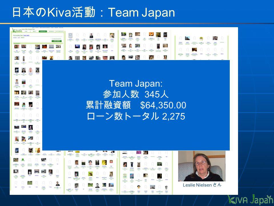 日本の Kiva 活動: Team Japan Leslie Nielsen さん Team Japan: 参加人数 345 人 累計融資額 $64,350.00 ローン数トータル 2,275