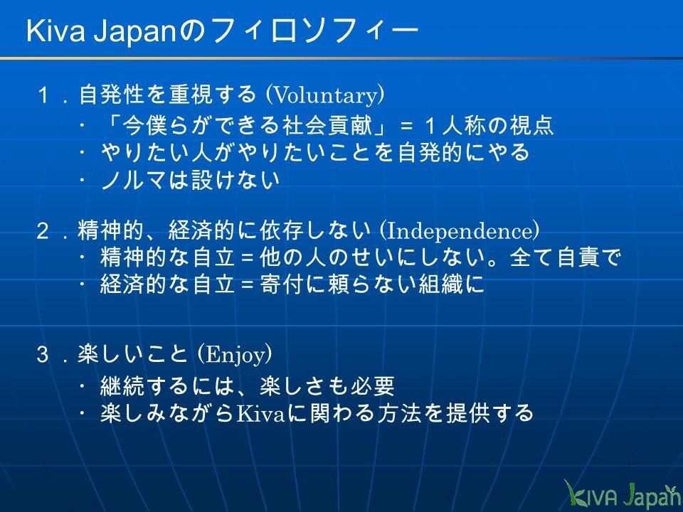 Kiva Japan のフィロソフィー 1.自発性を重視する (Voluntary) 2.精神的、経済的に依存しない (Independence) 3.楽しいこと (Enjoy) ・「今僕らができる社会貢献」=1人称の視点 ・やりたい人がやりたいことを自発的にやる ・ノルマは設けない ・精神的な自立=他の人のせいにしない。全て自責で ・経済的な自立=寄付に頼らない組織に ・継続するには、楽しさも必要 ・楽しみながら Kiva に関わる方法を提供する