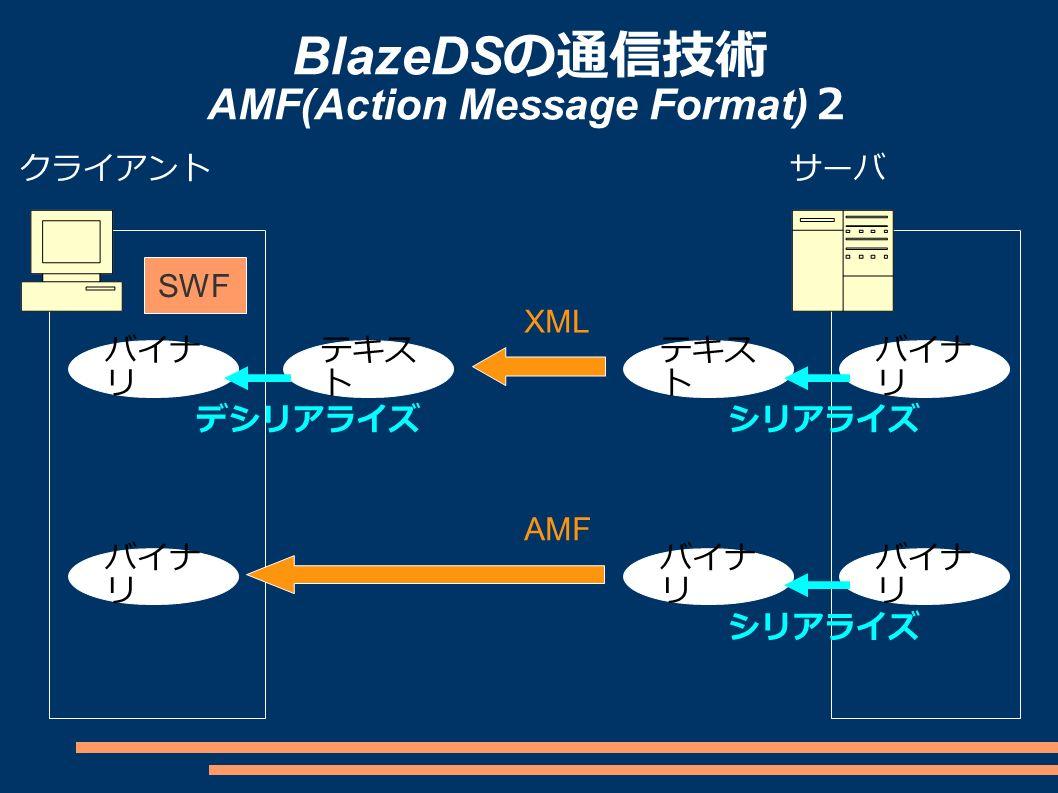 BlazeDS の通信技術 AMF(Action Message Format) 2 クライアントサーバ SWF デシリアライズ バイナ リ テキス ト バイナ リ シリアライズ XML バイナ リ シリアライズ AMF