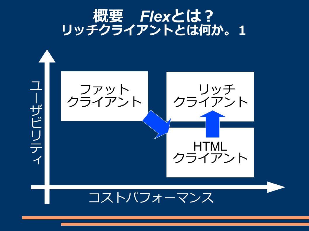 概要 Flex とは? リッチクライアントとは何か。1 ファット クライアント リッチ クライアント HTML クライアント コストパフォーマンス