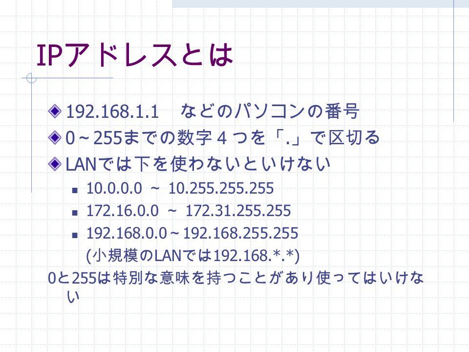 IP アドレスとは 192.168.1.1 などのパソコンの番号 0 ~ 255 までの数字4つを「.