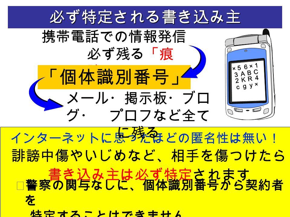 携帯電話での情報発信 必ず残る「痕 跡」 「個体識別番号」 誹謗中傷やいじめなど、相手を傷つけたら 書き込み主は必ず特定されます 必ず特定される書き込み主 インターネットに思ったほどの匿名性は無い! ※警察の関与なしに、個体識別番号から契約者 を 特定することはできません × 56 × 1 3ABC 2KR4 cgy × メール・掲示板・ブロ グ・ プロフなど全て に残る