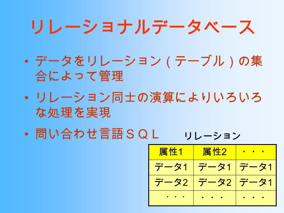 リレーショナルデータベース データをリレーション(テーブル)の集 合によって管理 リレーション同士の演算によりいろいろ な処理を実現 問い合わせ言語SQL リレーション 属性 1 属性 2 ・・・ データ 1 データ 2 データ 1 ・・・