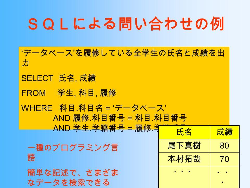 SQLによる問い合わせの例 ' データベース ' を履修している全学生の氏名と成績を出 力 SELECT 氏名, 成績 FROM 学生, 科目, 履修 WHERE 科目.