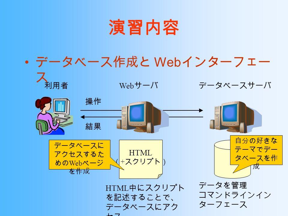 演習内容 データベース作成と Web インターフェー ス データベースサーバ データを管理 コマンドラインイン ターフェース 利用者 操作 結果 Web サーバ HTML ( + スクリプト) HTML 中にスクリプト を記述することで、 データベースにアク セス 自分の好きな テーマでデー タベースを作 成 データベースに アクセスするた めの Web ページ を作成