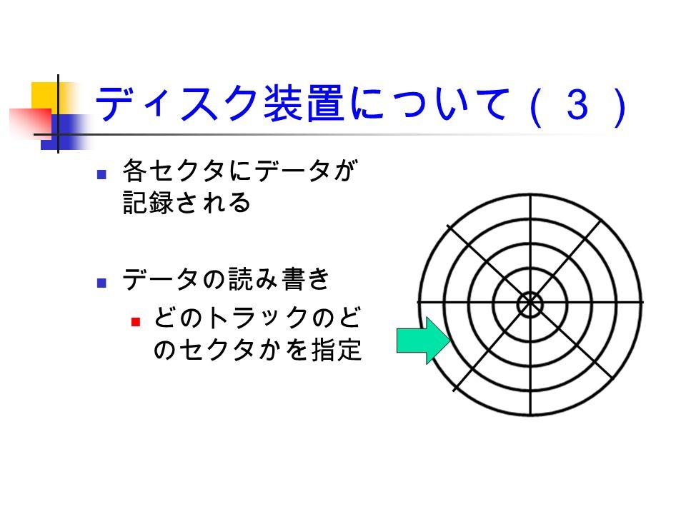 ディスク装置について(3) 各セクタにデータが 記録される データの読み書き どのトラックのど のセクタかを指定