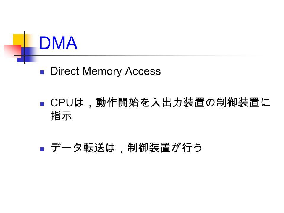DMA Direct Memory Access CPU は,動作開始を入出力装置の制御装置に 指示 データ転送は,制御装置が行う