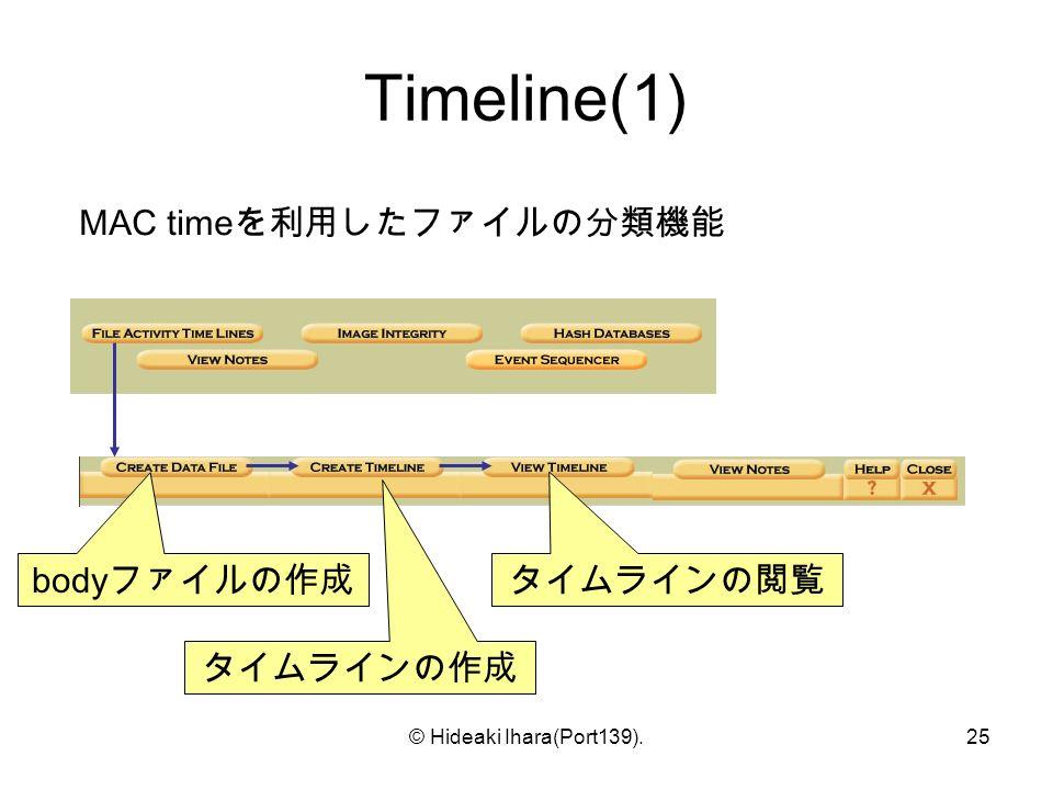 © Hideaki Ihara(Port139).25 Timeline(1) body ファイルの作成 タイムラインの作成 タイムラインの閲覧 MAC time を利用したファイルの分類機能