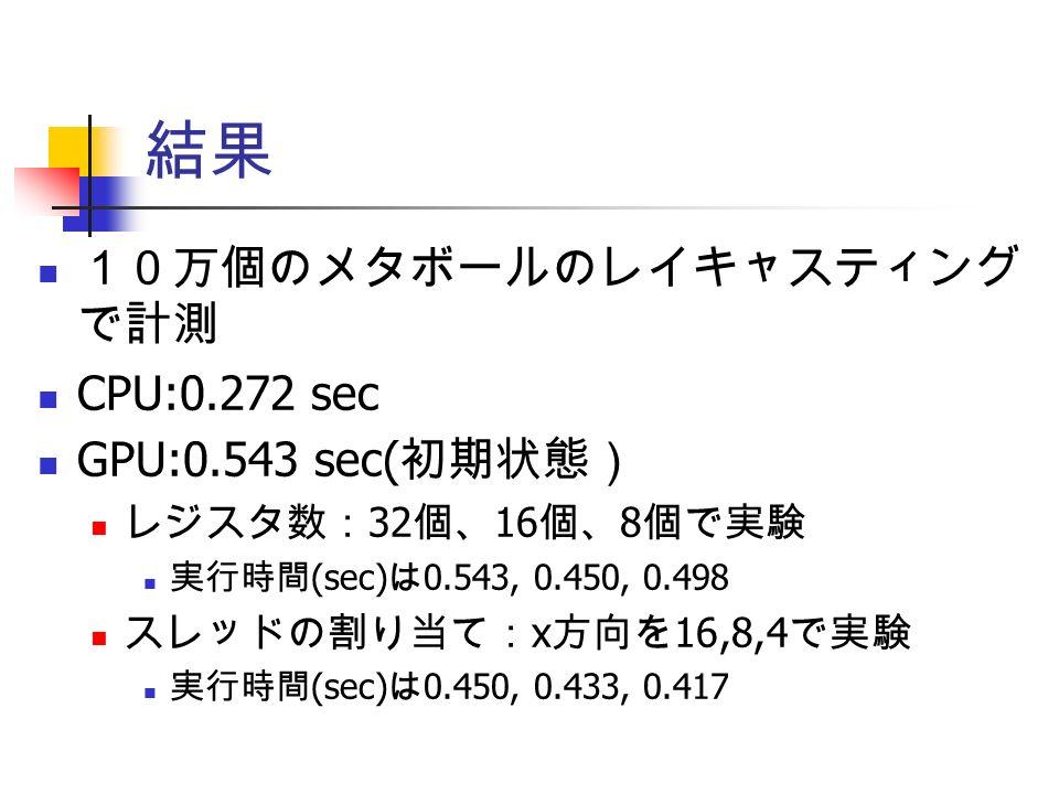 結果 10万個のメタボールのレイキャスティング で計測 CPU:0.272 sec GPU:0.543 sec( 初期状態) レジスタ数: 32 個、 16 個、 8 個で実験 実行時間 (sec) は 0.543, 0.450, 0.498 スレッドの割り当て: x 方向を 16,8,4 で実験 実行時間 (sec) は 0.450, 0.433, 0.417