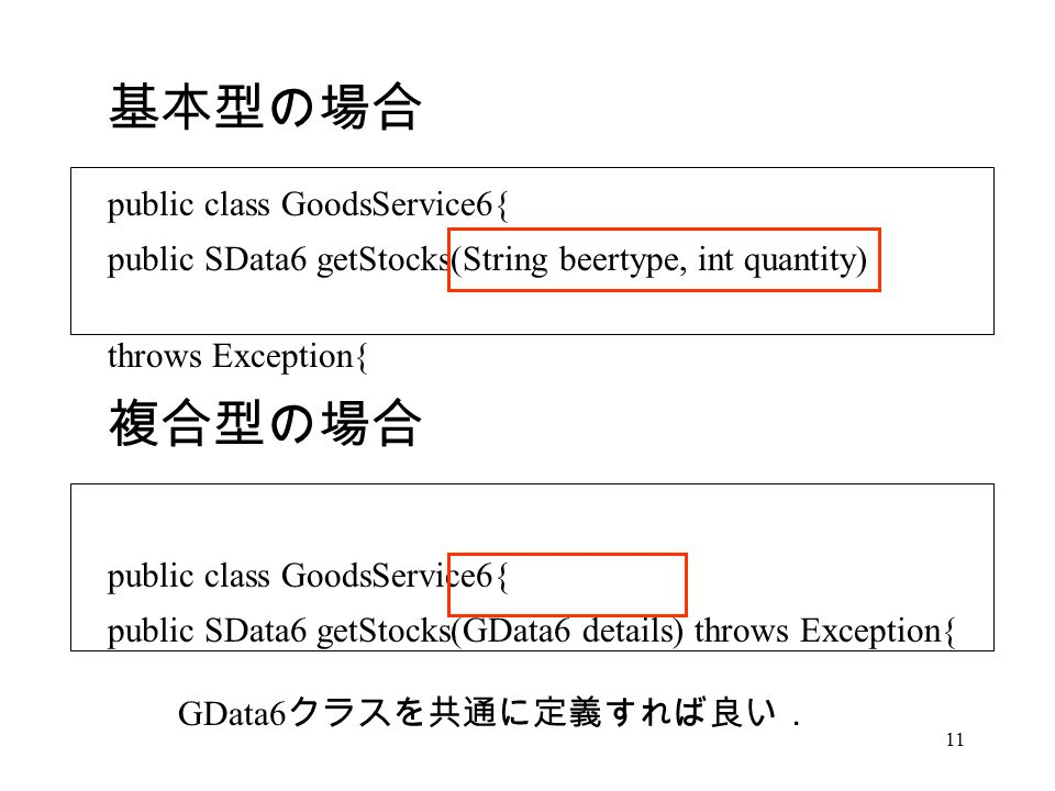 11 public class GoodsService6{ public SData6 getStocks(String beertype, int quantity) throws Exception{ public class GoodsService6{ public SData6 getStocks(GData6 details) throws Exception{ 基本型の場合 複合型の場合 GData6 クラスを共通に定義すれば良い.