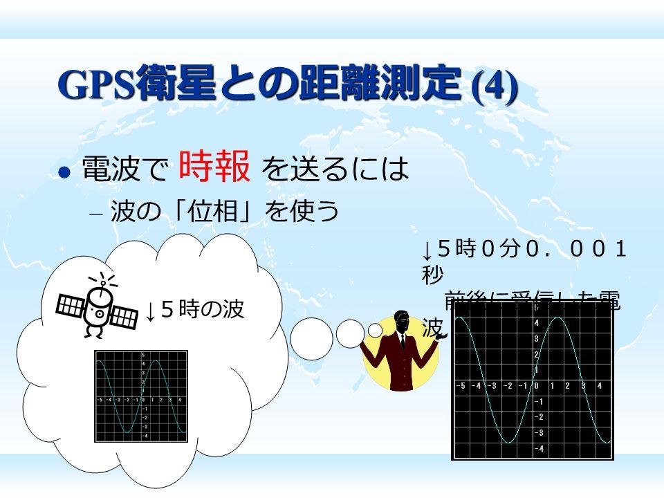 GPS 衛星との距離測定 (4) 電波で 時報 を送るには – 波の「位相」を使う ↓ 5時の波 ↓ 5時0分0.001 秒 前後に受信した電 波