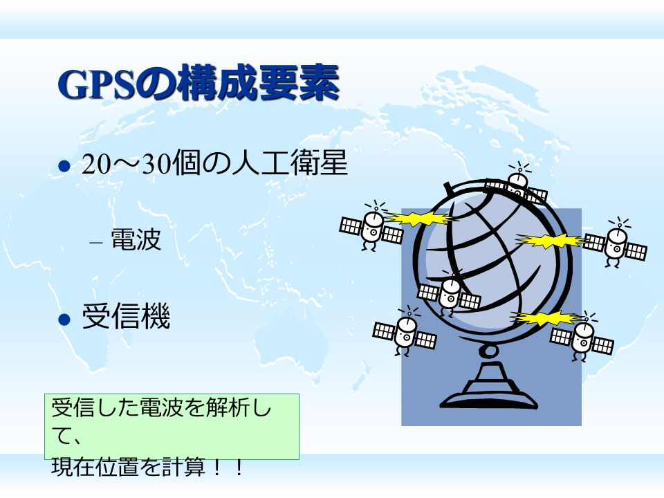 GPS の構成要素 20 ~ 30 個の人工衛星 – 電波 受信機 受信した電波を解析し て、 現在位置を計算!!