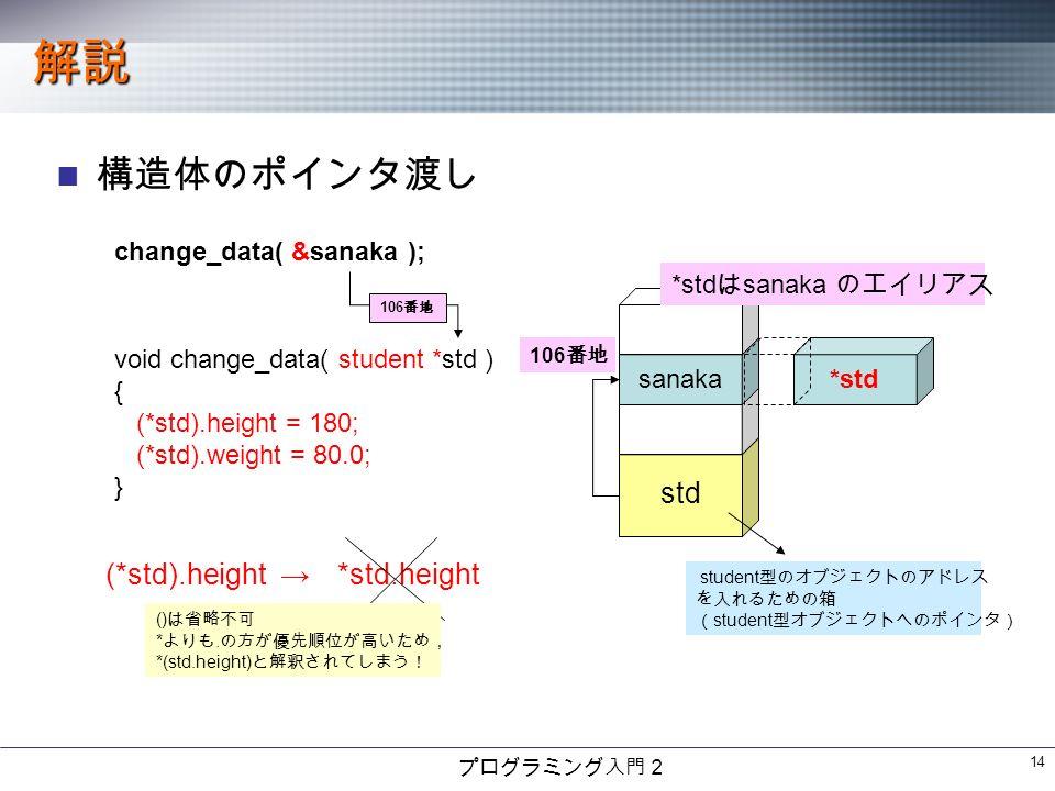 プログラミング入門2 14 解説 構造体のポインタ渡し change_data( &sanaka ); void change_data( student *std ) { (*std).height = 180; (*std).weight = 80.0; } sanaka std *std *std は sanaka のエイリアス 106 番地 student 型のオブジェクトのアドレス を入れるための箱 ( student 型オブジェクトへのポインタ) (*std).height → *std.height () は省略不可 * よりも.