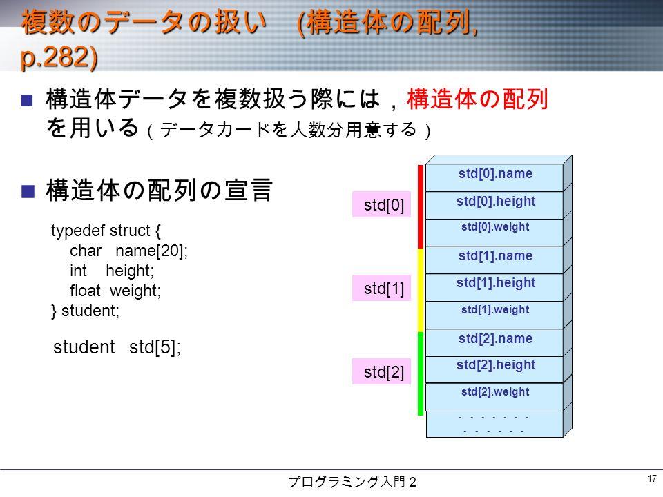 プログラミング入門2 17 ・・・・・・・ ・・・・・・ 複数のデータの扱い ( 構造体の配列, p.282) 構造体データを複数扱う際には,構造体の配列 を用いる (データカードを人数分用意する) 構造体の配列の宣言 student std[5]; typedef struct { char name[20]; int height; float weight; } student; std[2].weight std[2].heightstd[2].name std[1].weight std[1].heightstd[1].name std[0].weight std[0].heightstd[0].name std[0] std[1] std[2]