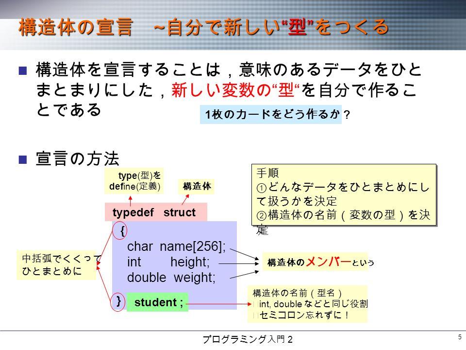 プログラミング入門2 5 {}{} 中括弧でくくって ひとまとめに 構造体の宣言 ~ 自分で新しい 型 をつくる 構造体を宣言することは,意味のあるデータをひと まとまりにした,新しい変数の 型 を自分で作るこ とである 宣言の方法 char name[256]; intheight; double weight; 1 枚のカードをどう作るか? typedef struct type( 型 ) を define( 定義 ) 構造体 構造体の名前(型名) ※ int, double などと同じ役割 ※セミコロン忘れずに! student ; 手順 ①どんなデータをひとまとめにし て扱うかを決定 ②構造体の名前(変数の型)を決 定 手順 ①どんなデータをひとまとめにし て扱うかを決定 ②構造体の名前(変数の型)を決 定 構造体の メンバー という