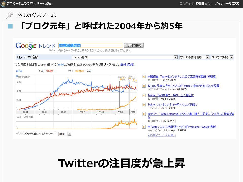 ブロガーのための WordPress 講座 こんにちは、参加者さん!|メインホールを出る ■ 「ブログ元年」と呼ばれた2004年から約5年 Twitterの注目度が急上昇 Twitterの大ブーム