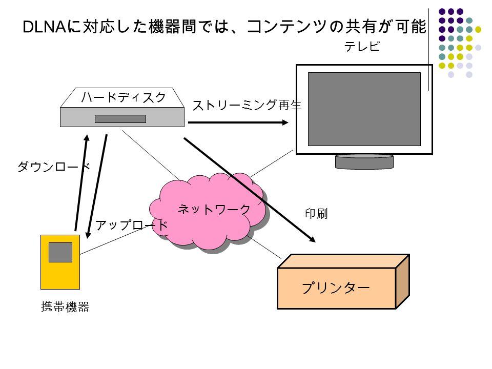 プリンター 携帯機器 ハードディスク テレビ ネットワーク ストリーミング再生 印刷 アップロード ダウンロード DLNA に対応した機器間では、コンテンツの共有が可能