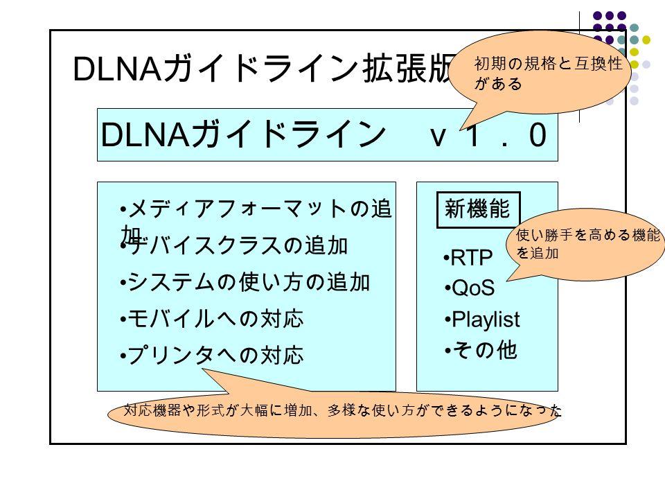 DLNA ガイドライン v1.0 デバイスクラスの追加 メディアフォーマットの追 加 システムの使い方の追加 モバイルへの対応 プリンタへの対応 新機能 RTP QoS Playlist その他 DLNA ガイドライン拡張版 初期の規格と互換性 がある 使い勝手を高める機能 を追加 対応機器や形式が大幅に増加、多様な使い方ができるようになった