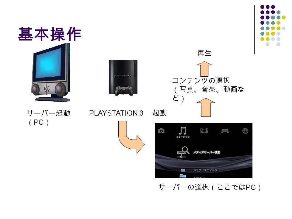 基本操作 サーバー起動 ( PC ) PLAYSTATION 3 起動 サーバーの選択(ここでは PC ) コンテンツの選択 (写真、音楽、動画な ど) 再生