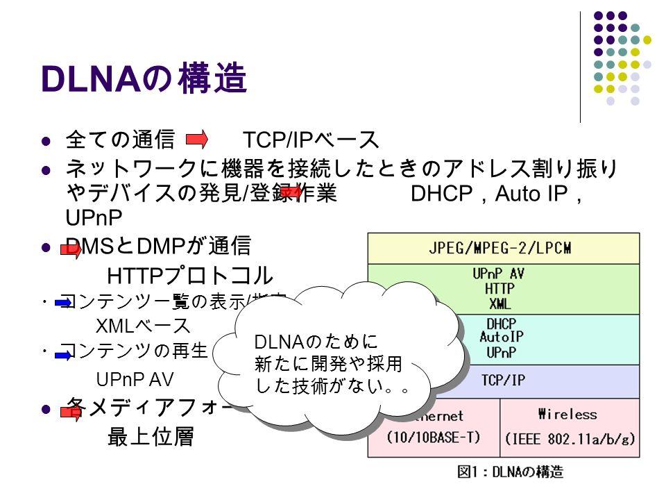 DLNA の構造 全ての通信 TCP/IP ベース ネットワークに機器を接続したときのアドレス割り振り やデバイスの発見 / 登録作業 DHCP , Auto IP , UPnP DMS と DMP が通信 HTTP プロトコル ・コンテンツ一覧の表示 / 指定 XML ベース ・コンテンツの再生 UPnP AV 各メディアフォーマットの定義 最上位層 DLNA のために 新たに開発や採用 した技術がない 。。 DLNA のために 新たに開発や採用 した技術がない 。。