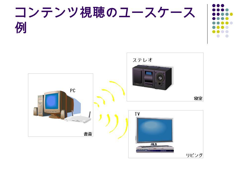 コンテンツ視聴のユースケース 例