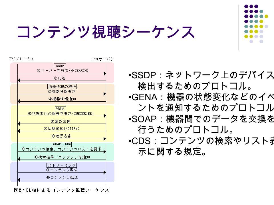 コンテンツ視聴シーケンス SSDP :ネットワーク上のデバイスを 検出するためのプロトコル。 GENA :機器の状態変化などのイベ ントを通知するためのプロトコル。 SOAP :機器間でのデータを交換を 行うためのプロトコル。 CDS :コンテンツの検索やリスト表 示に関する規定。