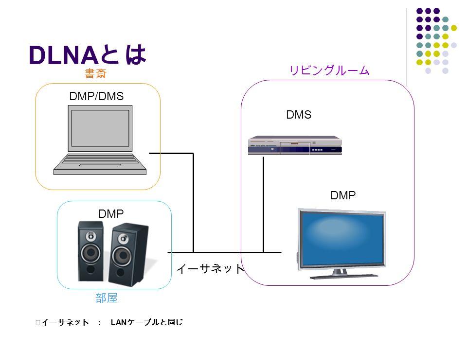 DLNA とは イーサネット DMS DMP DMP/DMS DMP リビングルーム 書斎 部屋 ※イーサネット : LAN ケーブルと同じ