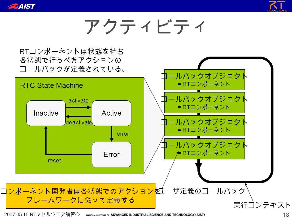 2007.05.10 RT ミドルウエア講習会 18 アクティビティ コールバックオブジェクト = RT コンポーネント コールバックオブジェクト = RT コンポーネント コールバックオブジェクト = RT コンポーネント コールバックオブジェクト = RT コンポーネント ユーザ定義のコールバック 実行コンテキスト InactiveActive Error コンポーネント開発者は各状態でのアクションを フレームワークに従って定義する RTC State Machine activate deactivate error reset RT コンポーネントは状態を持ち 各状態で行うべきアクションの コールバックが定義されている。