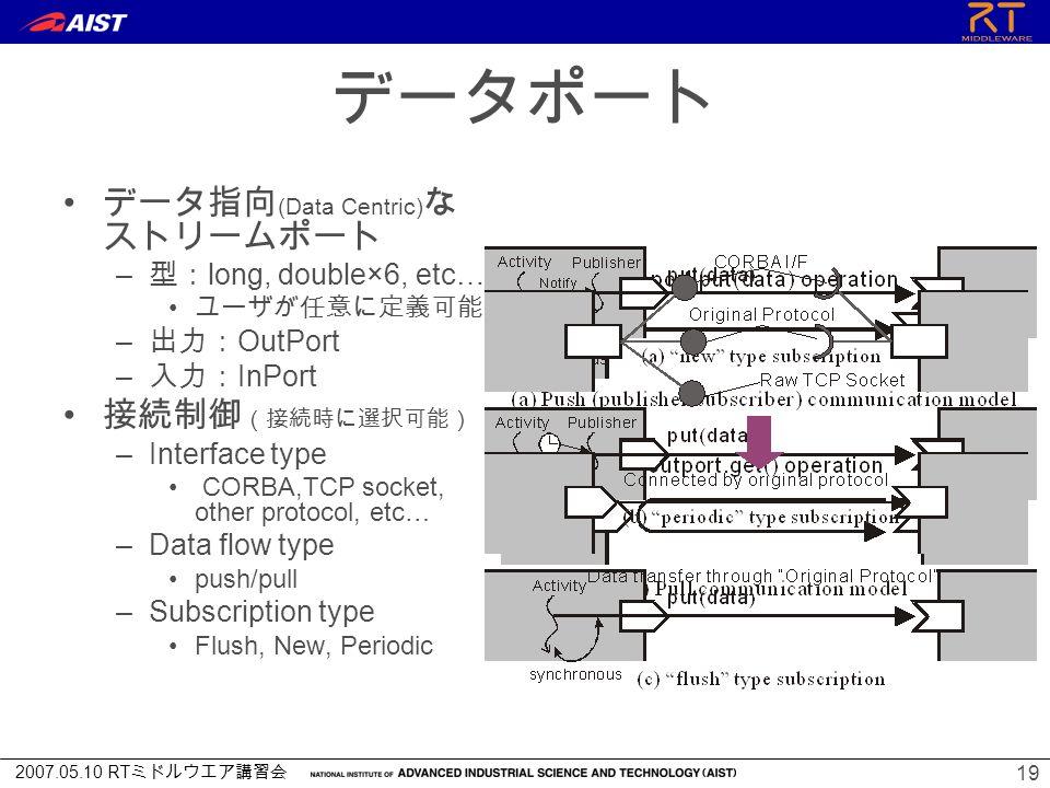 2007.05.10 RT ミドルウエア講習会 19 データポート データ指向 (Data Centric) な ストリームポート – 型: long, double×6, etc… ユーザが任意に定義可能 – 出力: OutPort – 入力: InPort 接続制御 (接続時に選択可能) –Interface type CORBA,TCP socket, other protocol, etc… –Data flow type push/pull –Subscription type Flush, New, Periodic