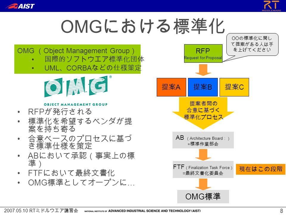 2007.05.10 RT ミドルウエア講習会 8 OMG における標準化 RFP が発行される 標準化を希望するベンダが提 案を持ち寄る 合意ベースのプロセスに基づ き標準仕様を策定 AB において承認(事実上の標 準) FTF において最終文書化 OMG 標準としてオープンに … RFP Request for Proposal OO の標準化に関し て提案がある人は手 を上げてください 提案 A 提案 B 提案 C 提案者間の 合意に基づく 標準化プロセス AB ( Architecture Board :) = 標準作業部会 OMG ( Object Management Group ) 国際的ソフトウエア標準化団体 UML 、 CORBA などの仕様策定 OMG 標準 FTF ( Finalization Task Force ) = 最終文書化委員会 現在はこの段階