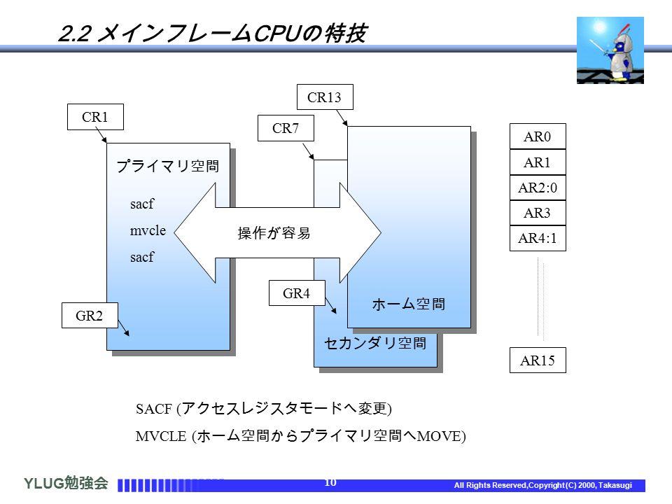 YLUG 勉強会 10 All Rights Reserved,Copyright (C) 2000, Takasugi 2.2 メインフレーム CPU の特技 プライマリ空間 セカンダリ空間 ホーム空間 操作が容易 CR1 CR7 CR13 SACF ( アクセスレジスタモードへ変更 ) MVCLE ( ホーム空間からプライマリ空間へ MOVE) AR0 AR2:0 AR1 AR3 AR4:1 AR15 sacf mvcle sacf GR2 GR4
