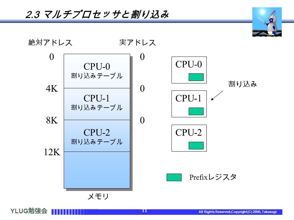 YLUG 勉強会 11 All Rights Reserved,Copyright (C) 2000, Takasugi 2.3 マルチプロセッサと割り込み CPU-0 絶対アドレス実アドレス 00 0 0 4K 12K 8K CPU-1 CPU-2 Prefix レジスタ CPU-0 割り込みテーブル CPU-1 割り込みテーブル CPU-2 割り込みテーブル 割り込み メモリ