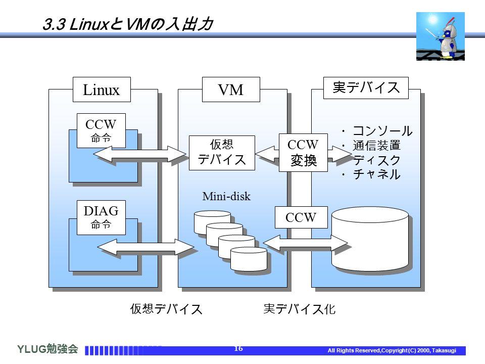 YLUG 勉強会 16 All Rights Reserved,Copyright (C) 2000, Takasugi 3.3 Linux と VM の入出力 仮想デバイス Linux CCW 命令 VM 実デバイス ・コンソール ・通信装置 ・ディスク ・チャネル DIAG 命令 CCW 実デバイス化 Mini-disk 仮想 デバイス CCW 変換