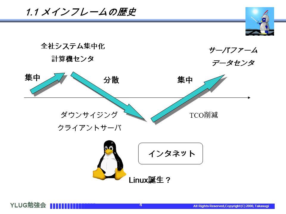 YLUG 勉強会 4 All Rights Reserved,Copyright (C) 2000, Takasugi 1.1 メインフレームの歴史 集中 分散 ダウンサイジング クライアントサーバ 全社システム集中化 計算機センタ サーバファーム データセンタ インタネット TCO 削減 Linux 誕生?