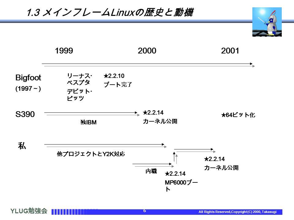 YLUG 勉強会 6 All Rights Reserved,Copyright (C) 2000, Takasugi 1.3 メインフレーム Linux の歴史と動機 200019992001 Bigfoot (1997 ~ ) S390 リーナス・ ベスプタ デビット・ ピッツ ★ 2.2.10 ブート完了 ★ 2.2.14 カーネル公開 独 IBM 私 ★ 2.2.14 MP6000 ブー ト ★ 2.2.14 カーネル公開 他プロジェクトと Y2K 対応 ★ 64 ビット化 内職