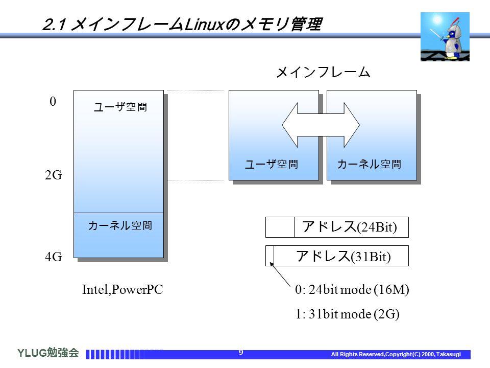 YLUG 勉強会 9 All Rights Reserved,Copyright (C) 2000, Takasugi 2.1 メインフレーム Linux のメモリ管理 Intel,PowerPC メインフレーム 0 2G 4G カーネル空間 ユーザ空間 アドレス (31Bit) 0: 24bit mode (16M) 1: 31bit mode (2G) アドレス (24Bit)