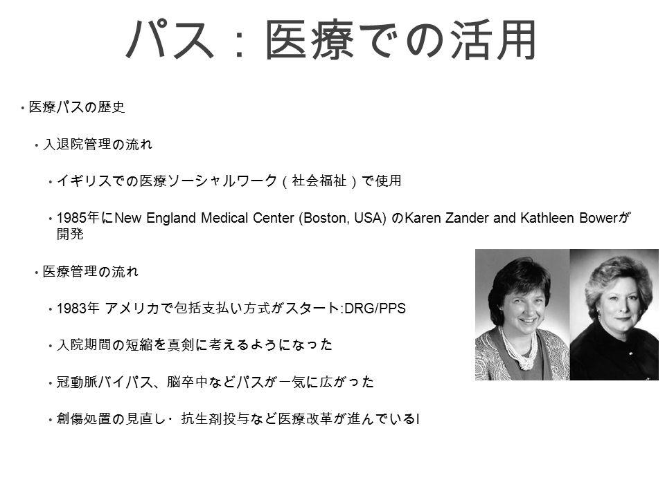 パス:医療での活用 医療パスの歴史 入退院管理の流れ イギリスでの医療ソーシャルワーク(社会福祉)で使用 1985 年に New England Medical Center (Boston, USA) の Karen Zander and Kathleen Bower が 開発 医療管理の流れ 1983 年 アメリカで包括支払い方式がスタート :DRG/PPS 入院期間の短縮を真剣に考えるようになった 冠動脈バイパス、脳卒中などパスが一気に広がった 創傷処置の見直し・抗生剤投与など医療改革が進んでいる l