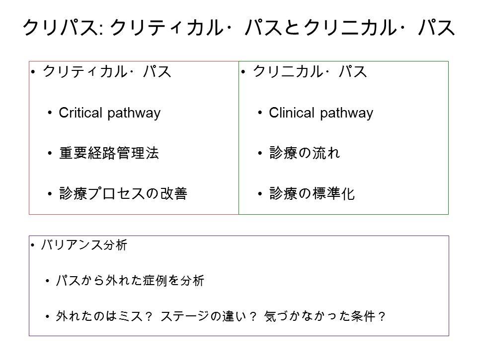 クリパス : クリティカル・パスとクリニカル・パス クリティカル・パス Critical pathway 重要経路管理法 診療プロセスの改善 クリニカル・パス Clinical pathway 診療の流れ 診療の標準化 バリアンス分析 パスから外れた症例を分析 外れたのはミス? ステージの違い? 気づかなかった条件?