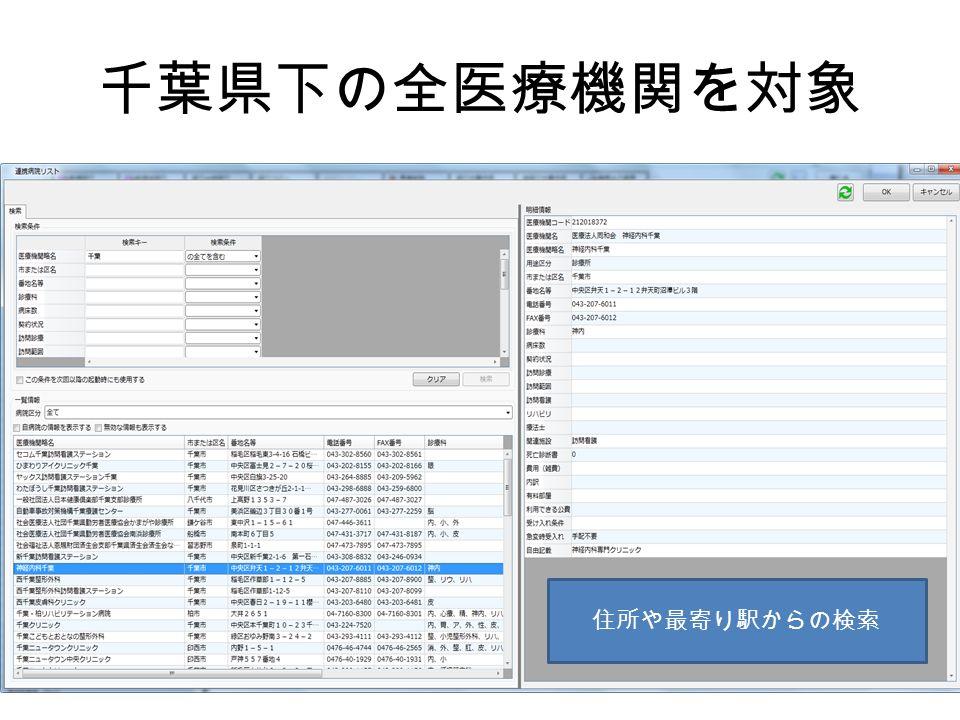 千葉県下の全医療機関を対象 住所や最寄り駅からの検索